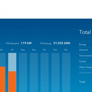 Brightergy's BrighterLink energy platform